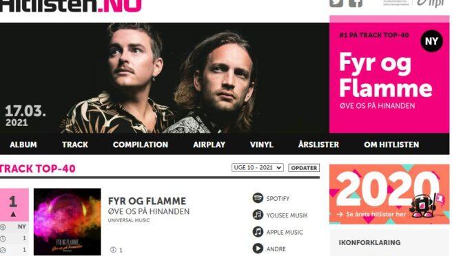 Fyr & Flamme top the charts in Denmark with 'Øve os på hinanden'